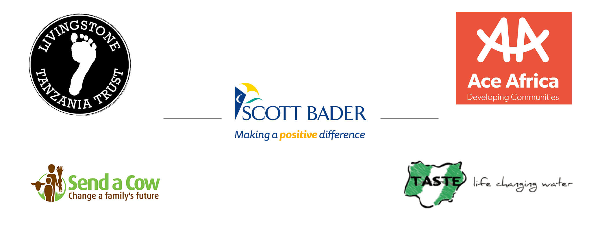 Winners of the Scott Bader Commonwealth's Charity Fund 2019
